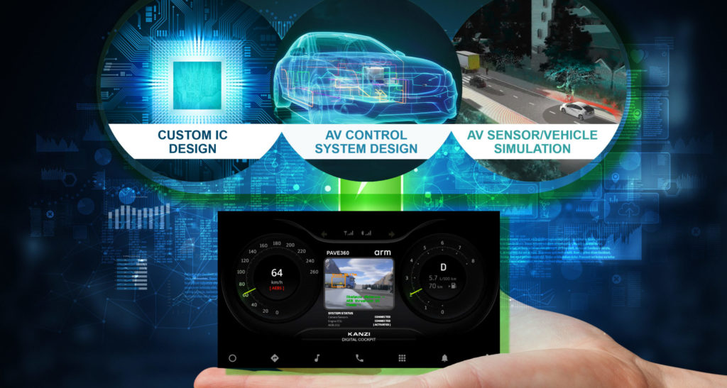 Siemens ARM