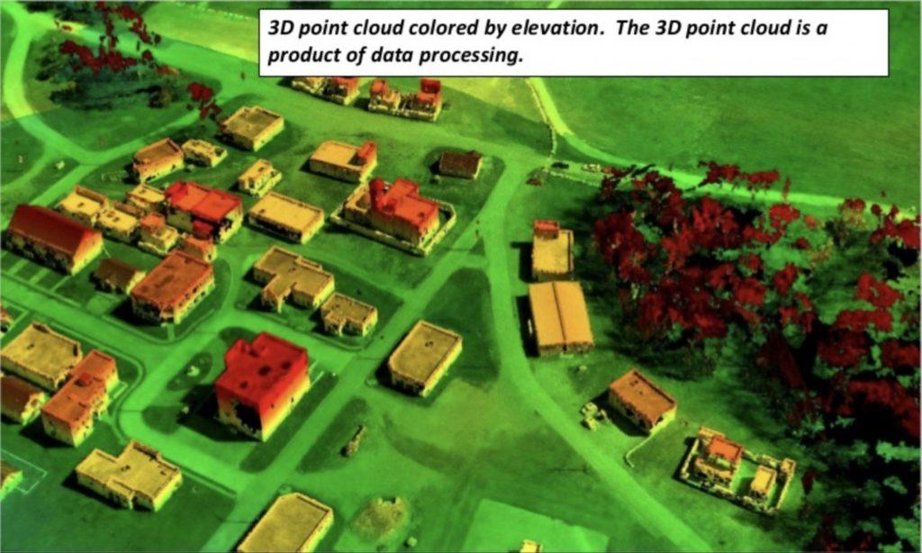 Drohnenvideos in 3D-Karten konvertieren