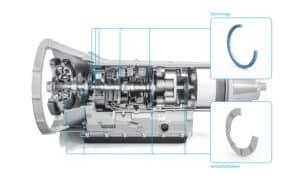 Verbundwerkstoffe für Bauteile von Getrieben