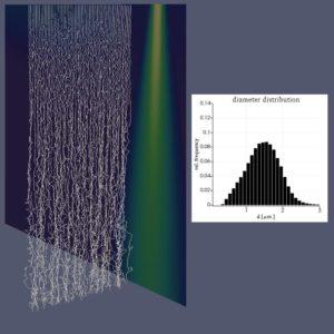 Meltblown-Prozess simulieren
