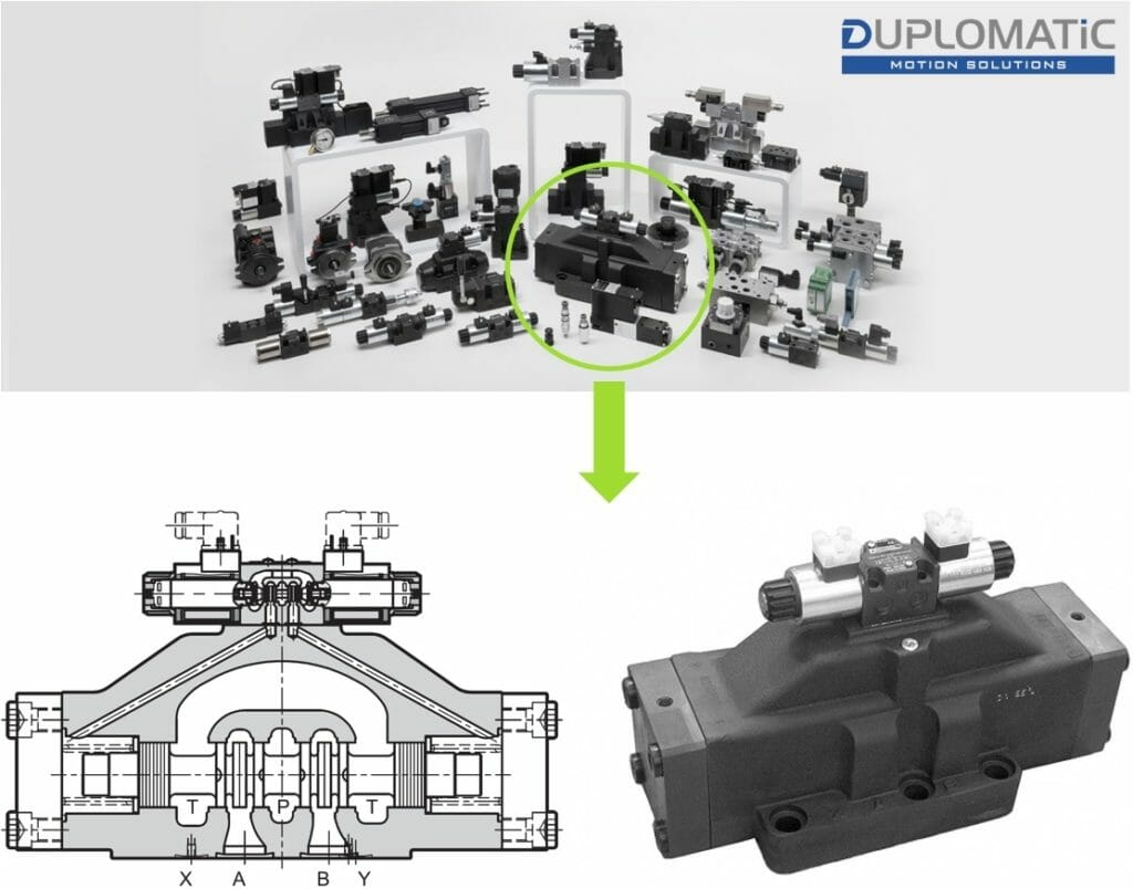 Ventile von Duplomatic Motion Solutions,
