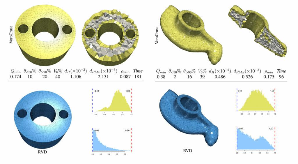 3D-Modellierung mit VoroCrust