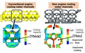 Aluminiumguss: Neues Verfahren mit Wasserglas von Toyota