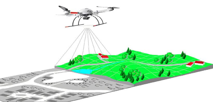 Drohnenvermessung