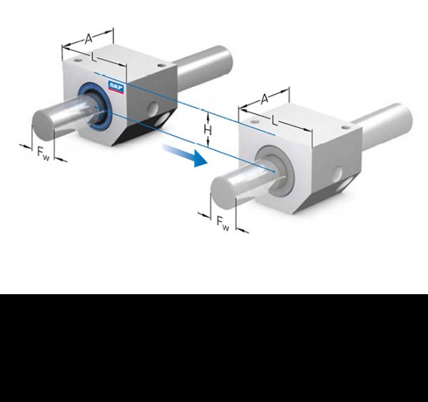 Die neuen SKF-Linearkugellager der D-Serie sind problemlos mit ihrer Vorgängerversion (LBC der A-Serie) und sonstigen Lagern der ISO-3-Klasse austauschbar.
