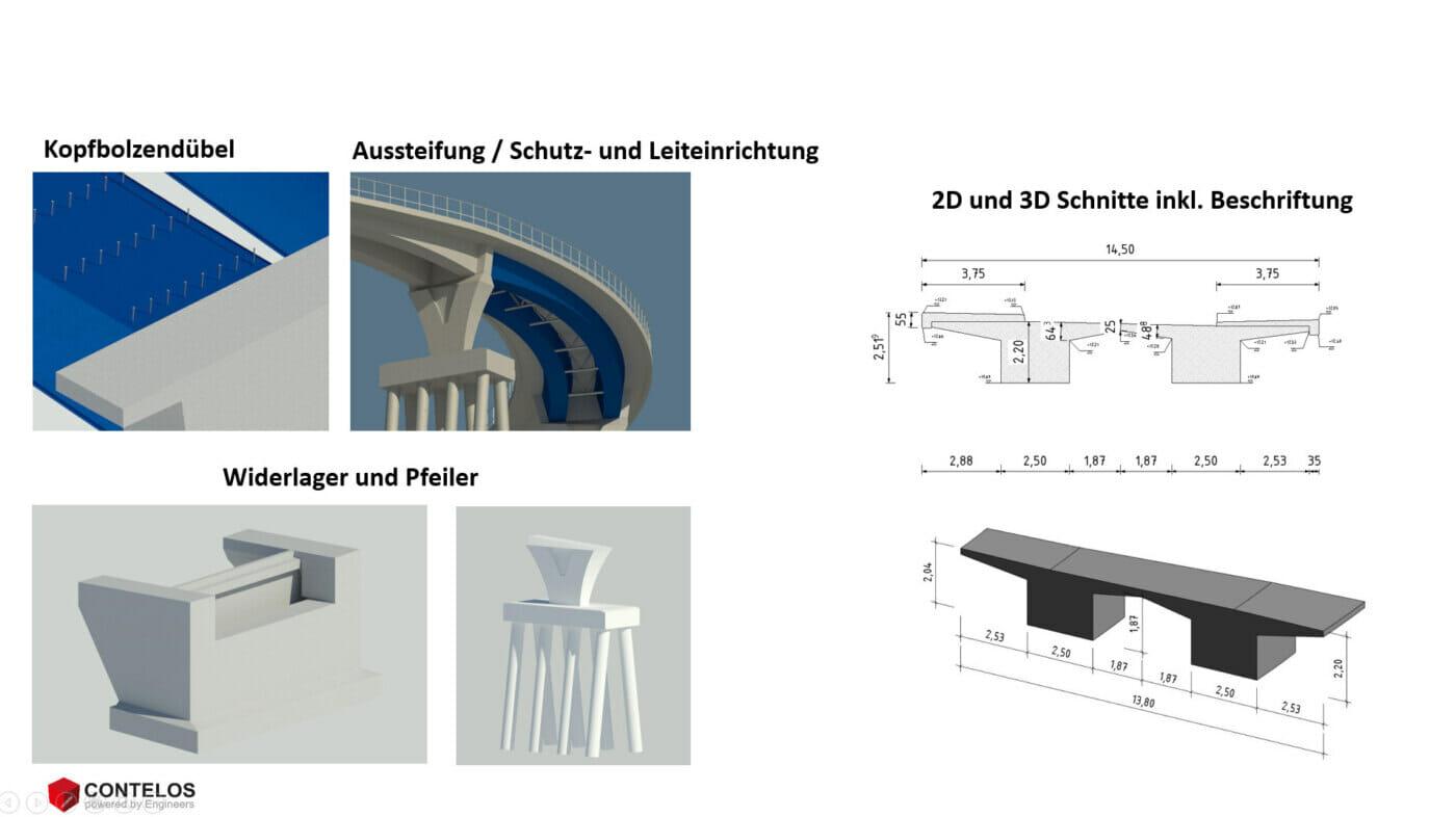 Elemente der Brückenkonstruktion.