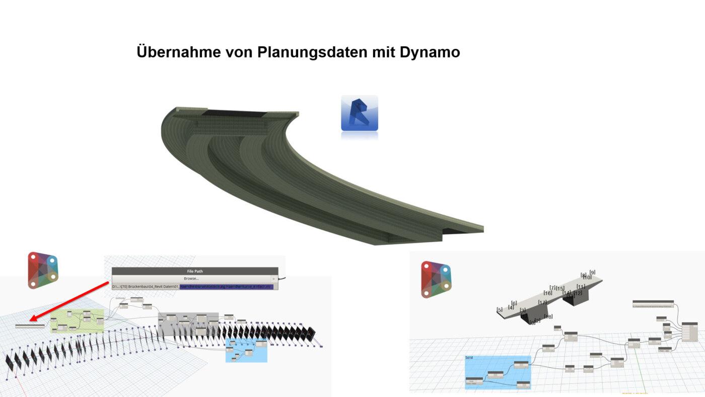 Übernahme von Planungsdaten mit Dynamo.