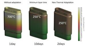 Laserstrahlschmelzen: Simulation für thermische Stabilität