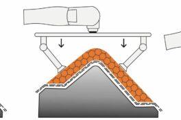 Composite-Sandwich-Bauteile: Neues automatisiertes Fertigungsverfahren