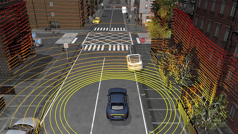 autonome Fahrzeuge, Simulationsumgebung für die Sensorsysteme