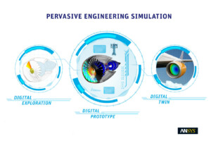 ansys_simulation-driven-engineering-visual_final