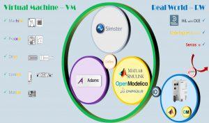 bosch_rr_pi_076_16_simulation_hoch
