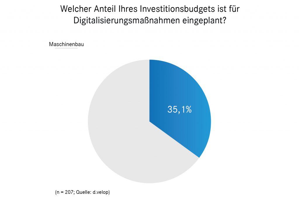 dvelop_branchenvergleich_-_maschinenbau_-_grafik_1-01