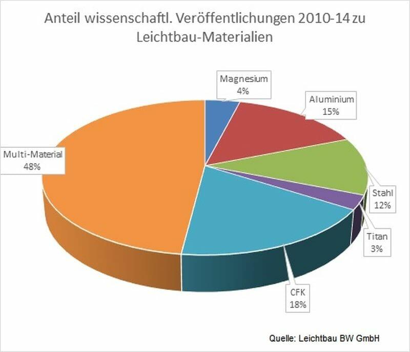 leichtbau_bw_technologietag_04