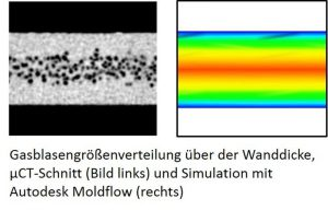 moldflow_blasenradius_simulation_vs_ct-scan_02