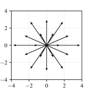 Strömungssimulationen: Kombination mathematischer Methoden verkürzt die Rechenzeiten