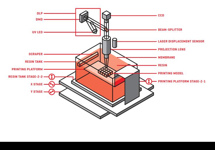 Mikro-3D-Druck