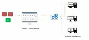 Engineering-Workflow mit Collaboration-Plattform id8 von Noesis Solutions