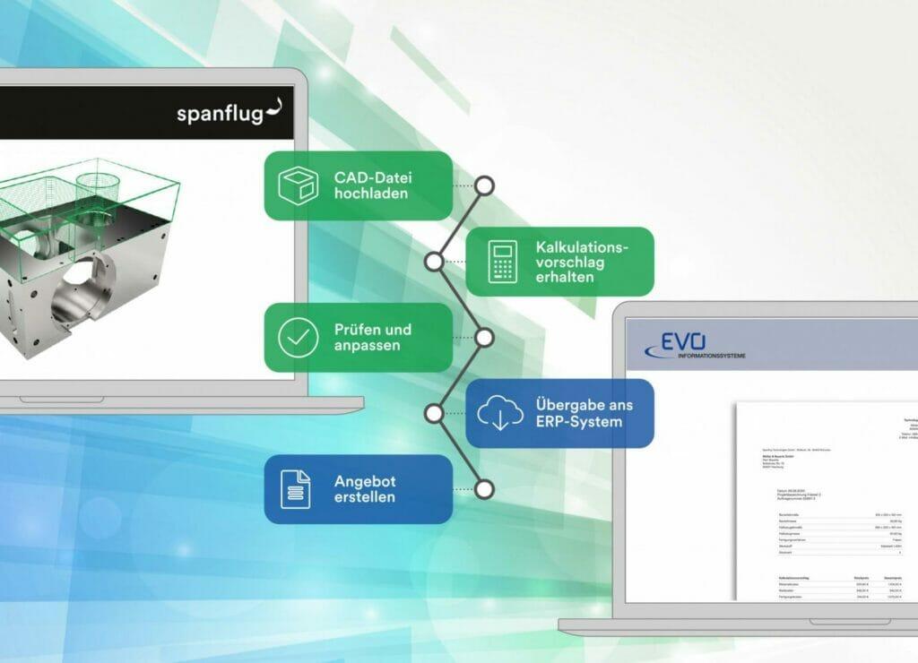 ERP-System und Kalkulationssoftware: EVO und Spanflug kooperieren