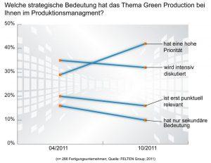 felten_research-bereitschaft